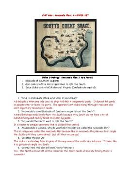 Civil War Anaconda Plan Worksheet with Answer Key