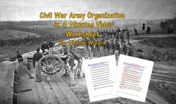 Civil War Army Organization in 4 Minutes Video Worksheet