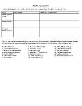 Civil War Assignment