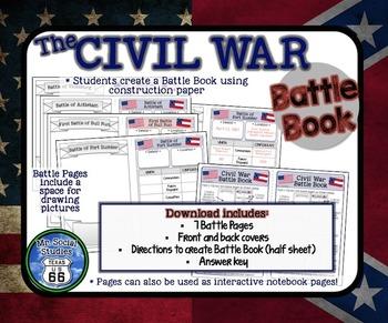 Civil War Battle Book