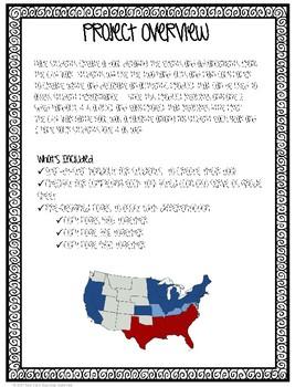 Civil War Battle Book--No PREP!