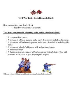 Civil War Battle Book Project