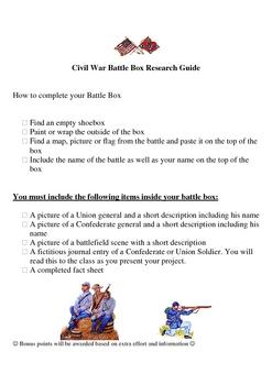 Civil War Battle Box Project