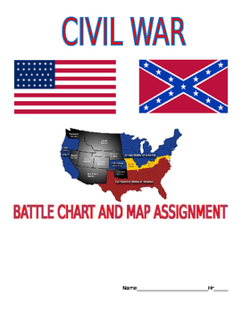 Civil War Battle Chart and Map Assignment
