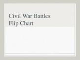 Civil War Battle Flip Chart