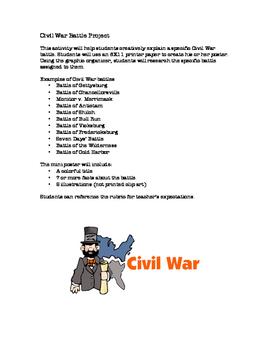 Civil War Battle Poster Project