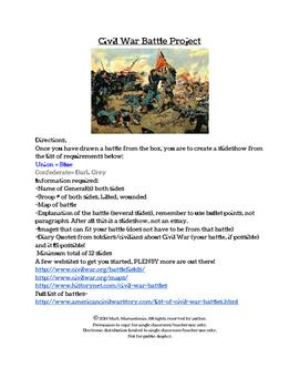 Civil War Battle Project