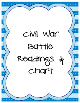 Civil War Battle Readings, Chart, & Key