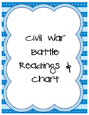 Civil War Battle Readings, Chart, & Key