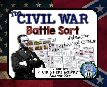 Civil War Battle Sort