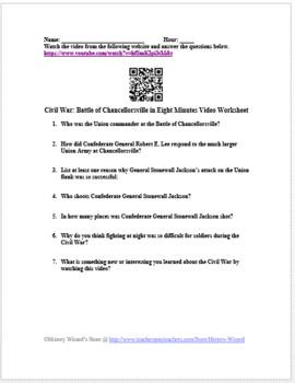 Civil War: Battle of Chancellorsville in Eight Minutes Video Worksheet