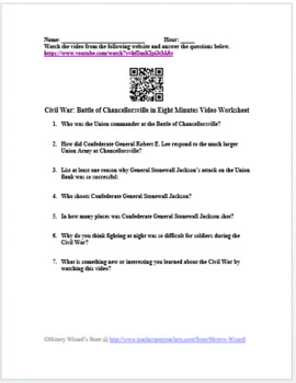 Civil War: Battle of Chancellorsville in Eight Minutes Video Worksheet