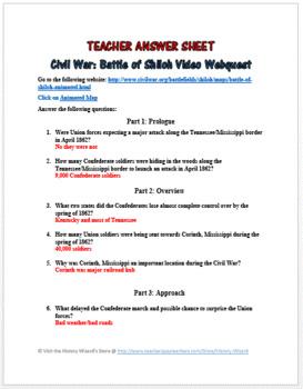 Civil War: Battle of Shiloh Video Webquest