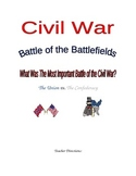 Civil War: Battle of the Battlefields Research Project