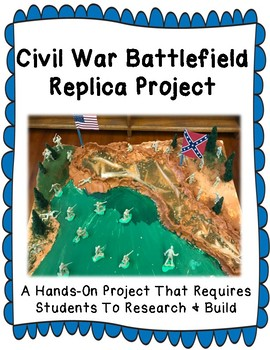 Civil War Battlefield Project