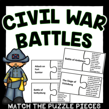 Civil War Battles Activity