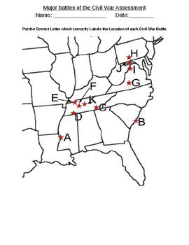 Civil War Battles Assessment
