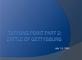 Civil War Battles: Battle of Gettysburg