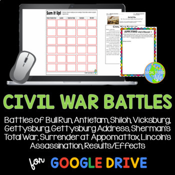 Civil War Battles - Bull Run, Antietam, Gettysburg, Appomattox Courthouse