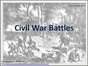 Civil War Battles Differentiated Instruction PowerPoint, Notes & Vocab Bundle
