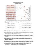 Civil War Battles & Events Map Review VS.7b