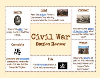 Civil War Battles - Multimedia Text Set