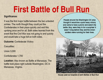 Civil War Battles: Power Point with Slide Notes