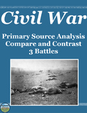 Civil War Battles Primary Source Analysis