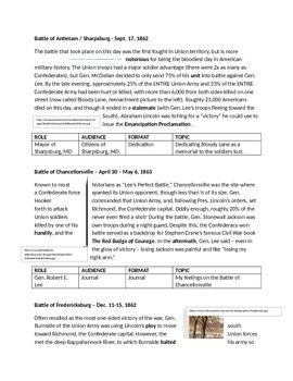 Civil War - Battles Reader and RAFT Activity with Each