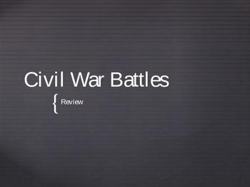 Civil War Battles Review Game