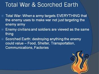 Civil War Battles: Sherman's March to the Sea