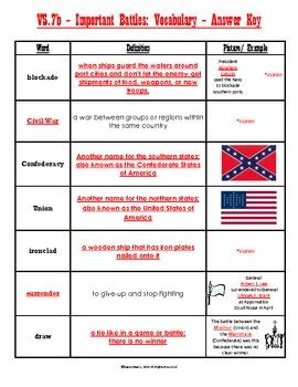 Civil War Battles Vocabulary Chart (VS.7b)