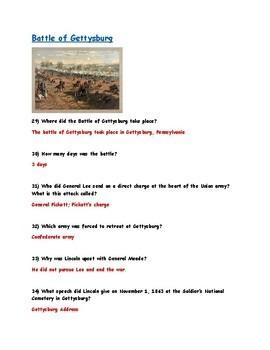 Civil War Battles Webquest (Bull Run, Shiloh, Antietam, Vicksburg, & MORE)