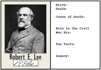 Google Drive - Civil War Biography Cards to Create