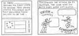 Cartoon Worksheet: U.S. Civil War