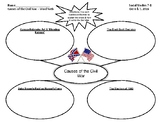 Civil War Causes Word Web