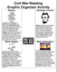 Civil War Causes  Worksheet: Slavery, Lincoln, States Rights and more CCLS)