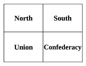 Civil War Classification Sorting Game