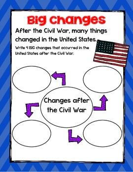 Civil War Cloze Activity Web Quest- Grades 4-6