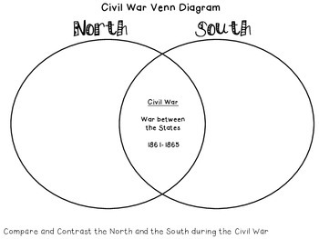 Civil War Compare and Contrast North and South