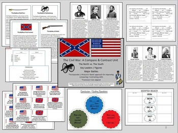 Civil War Compare and Contrast Unit
