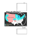 Civil War-Comparing the North and South