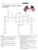 Civil War Crossword Puzzle