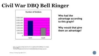 Civil War DBQ Bell Ringers