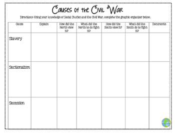 Civil War Dbq Essay By A Social Studies Life  Teachers Pay Teachers Civil War Dbq Essay