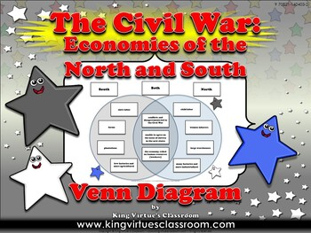 Civil War: Economies of the North and South Venn Diagram - King Virtue