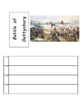 Civil War Era Original Activity and Interactive Notebook Pages!!!
