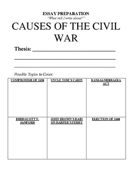 Civil War Essay Preparation