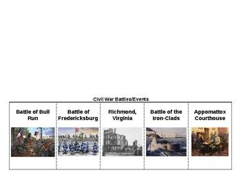 Civil War Events & Battles Foldable/Cut & Sort SOL VS.7b