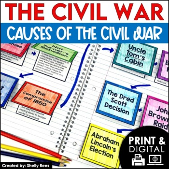 Civil War Events Before the War - Interactive Notebook Foldables &Timeline